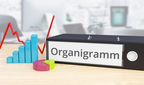 Organigramm, © MQ-Illustrations/stock.adobe.com